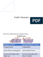 2_Earth Internal Structure
