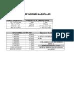 Ejercicios de Código Laboral RESUELTOS Prof Alexis