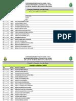 Edital mestrado profissional URCA 2018