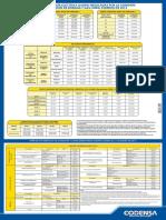 energia codensa.pdf