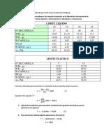Cálculos de Informe