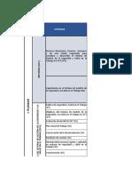 FORMATO Tabla de Valores - Estándares Mínimos Res. 312 de 2019