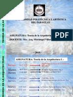 2- El Hecho Arquitectonico -2019