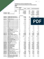 Relacion de Insumos Componente Infraestructura