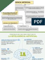 Mapa Inteligencia Artificial