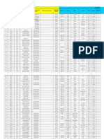 TPB_TSF_TSB_TCUV KPI Consolidated (Updated as of July 20, 2019)