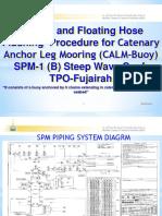 dokumen.tips_spm-hose-back-flushing-method-2015.pptx
