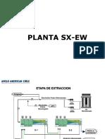PLANTA SX-EW MANTOS BLANCO