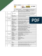2. Especificaciones Tecnicas-convertido
