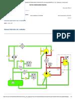 Sistema Hidraulico Ventilador Ubicacion
