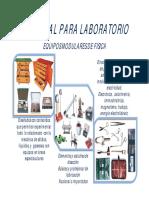 Implementos de Laboratorios