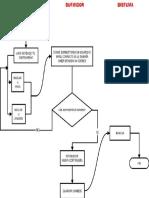 Diagrama de Flujo - Función Has Extraviado tu Contraseña