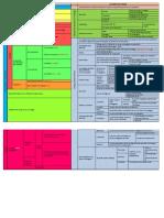 Resumen Cuaderno Ejecutivo y Apremio