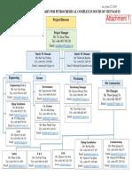 Attachment 1_VJG Organizational Chart