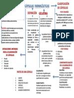 MAPA DE CÁPSULAS FARMACEUTICOS.pptx
