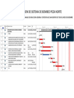 Cronograma de Implementacion de Sistema de Bombeo Poza Norte Hasta El Inicio de Proyecto (1)
