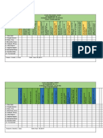 Final Chart for Core Competency