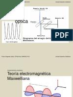 optica basica