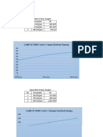 Grafik Analisis Aerodinamika Bmw Series 5_muhammad Haris_5315161641