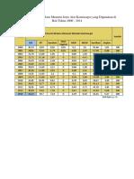 KB STATISTIK.docx