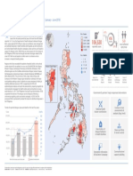OCHA-PHL-Dengue-Snapshot-Jan-June-2019-final (1).pdf