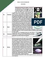 Anexo 4.Doctabla Periodica