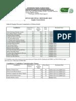 ResultadoFinal_Mestrado2019-AmplaConcorrencia