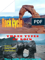Rock Cycle Great Explaination