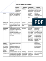 jan_2006_table_communicablediseases.pdf
