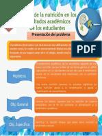 Efectos de La Nutrición en Los resultados academicos