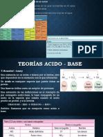 Teorías acido - base.pptx