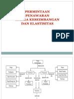 Permintaan, Penawaran, Ekuilibrium & Elastisitas.ppt