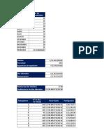 Calculo de Reparticion de Utilidades (Legislación Laboral)