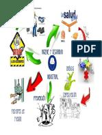 MAPA MENTAL SEG HIG.pdf