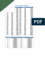 Medidas y Equivalencias