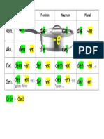 21.11. Adjektivdeklination