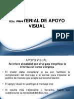 Material de Apoyo Visual