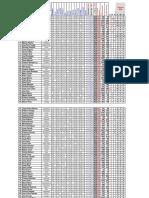 Classificació 2019 Jugadors 11m (13).pdf