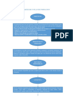 FLUJOGRAMA DE DESCRIPCION.docx