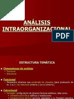 Análisis Intraorganizacional (5) 2014
