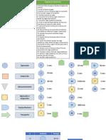 Diagrama de operación.pptx