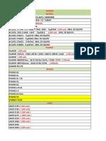 Lista Junio Multinet 3