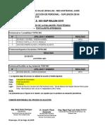 PS-003-SUP-RAJUN-2019.xlsx
