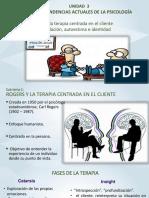 Semana 11 Original Terapia Centrada en El Cliente Psicologia