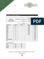 Analisis y Ft Arcilla Verde