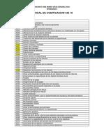11 Manual de Codificacion Cie 10