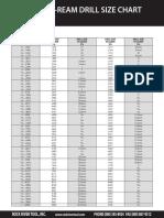 core drill chart