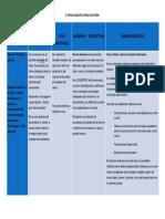 1 Ficha de lectura para documento .docx