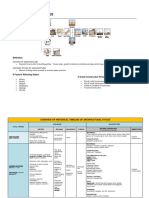 alver-Historical-Timeline-of-Architectural-Styles.pdf