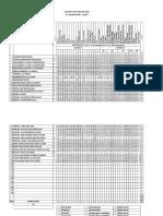 Analisis Item Bi Paper 1